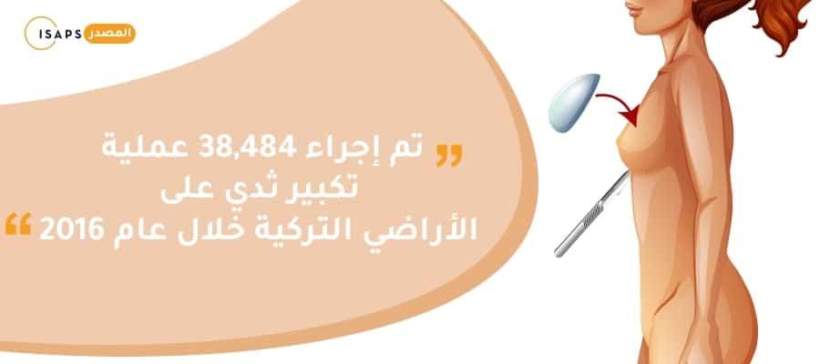 إحصائيات عمليات تكبير الثدي لعام 2016 في تركيا