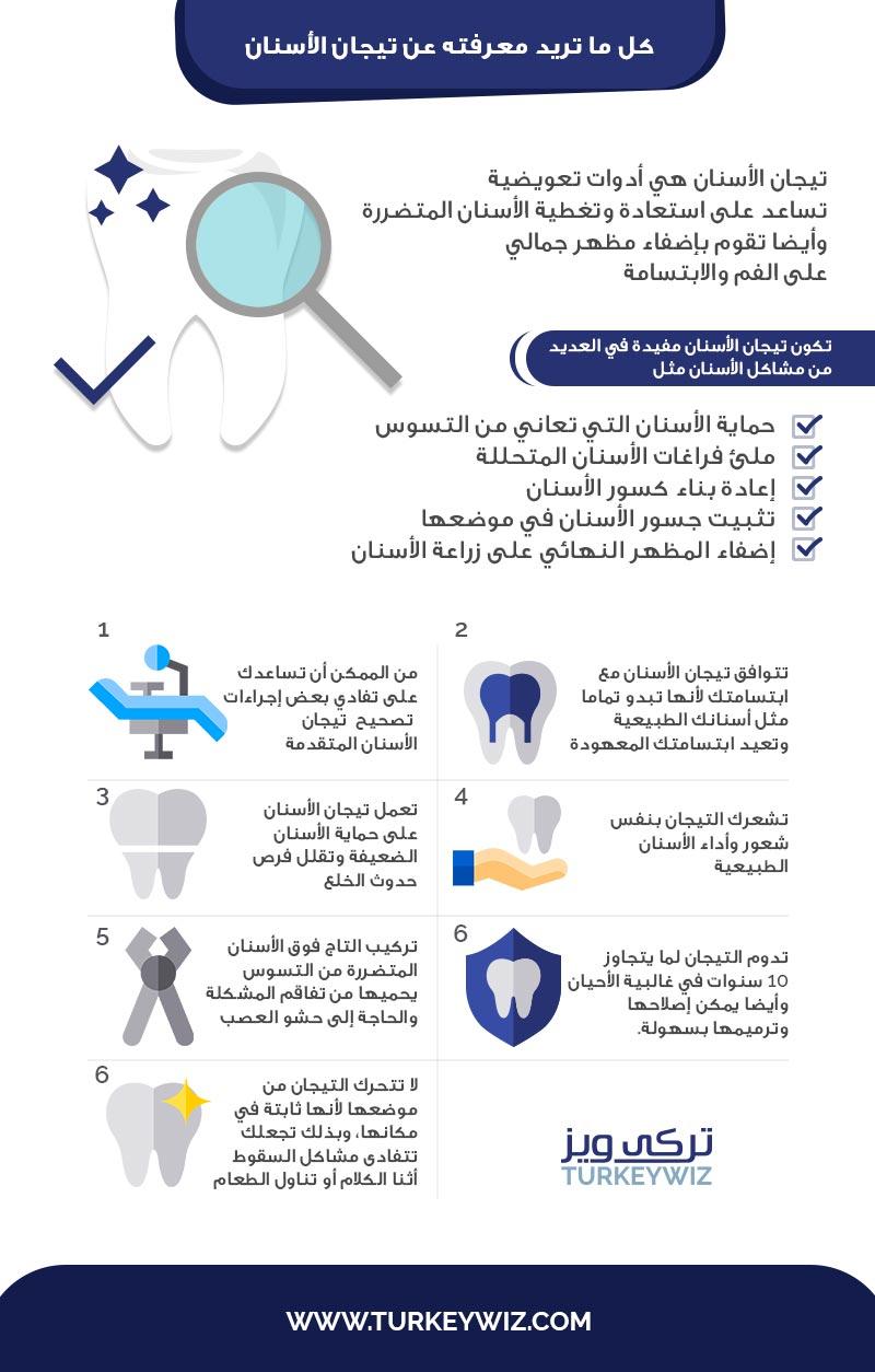 مزايا تلبيس الاسنان والغرض منها